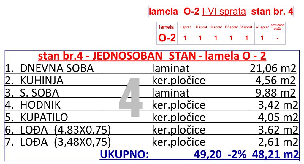 18-O2-od-I-do-VI-sprata-stan-br-4-tabela