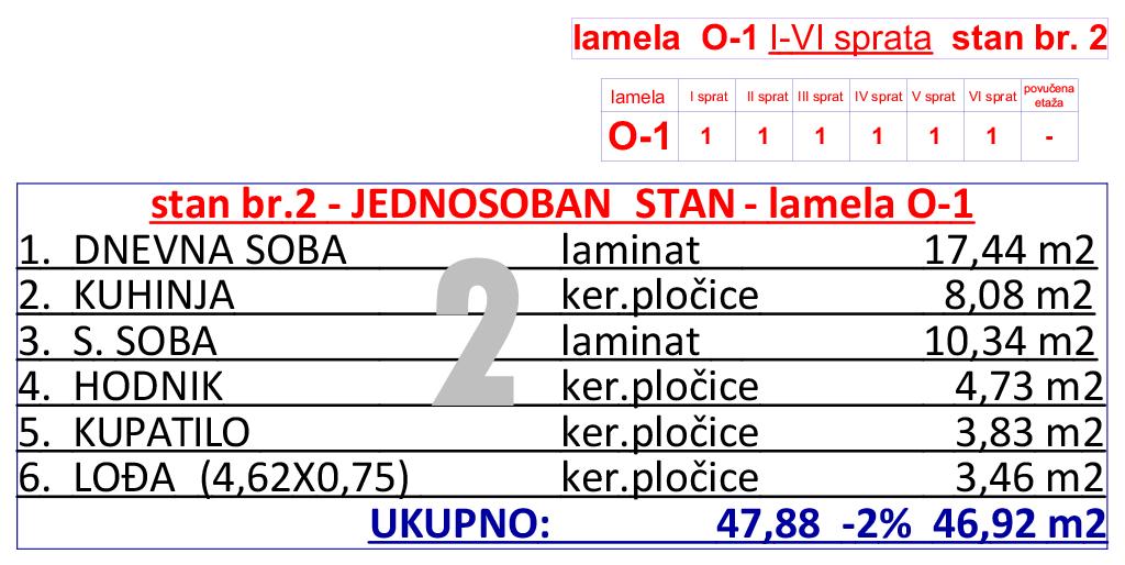 2-O1-od-I-do-VI-sprata-stan-br-2-tabela