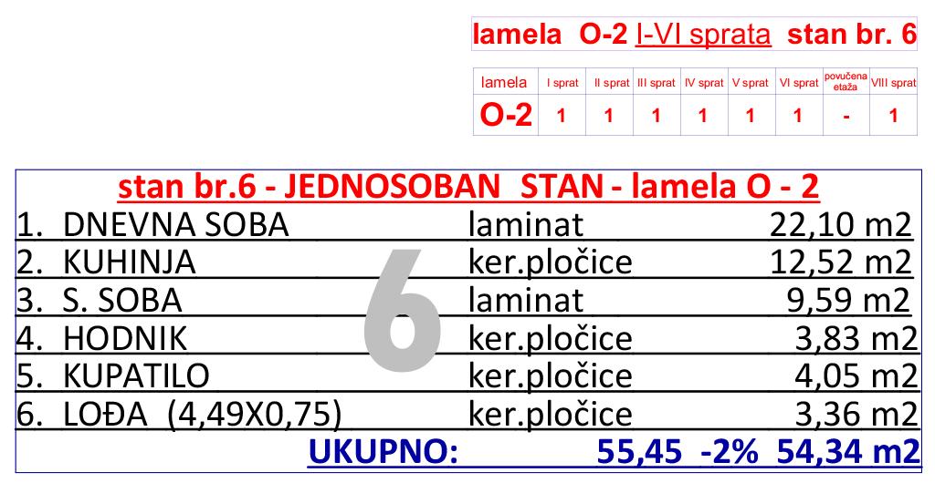 20-O2-od-I-do-VIII-sprata-stan-br-6-tabela