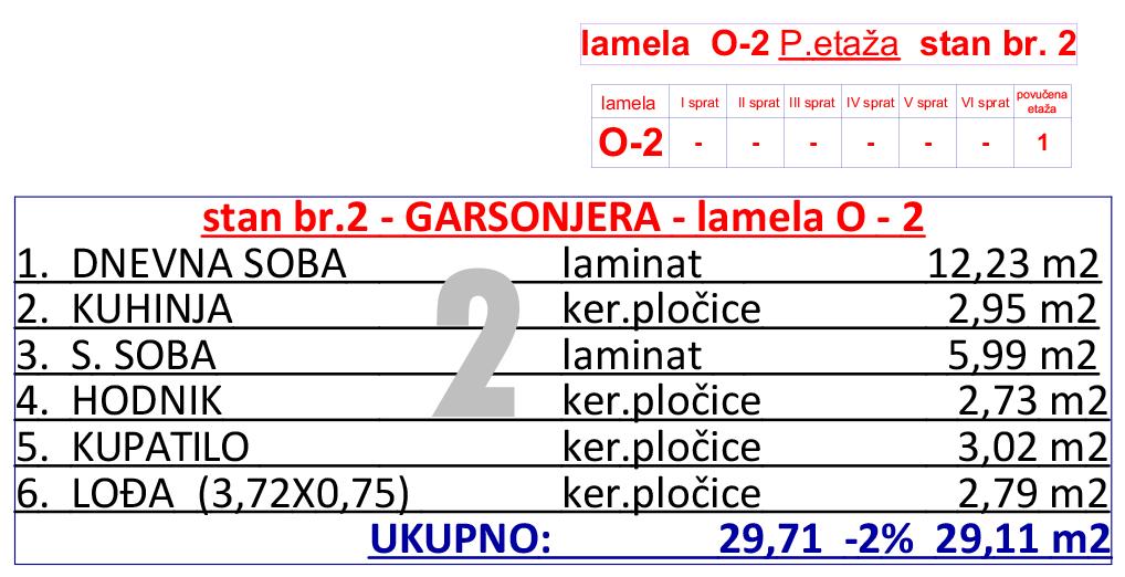 22-O2--p-etaza-stan-br-2-tabela