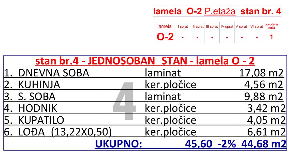 24-O2--p-etaza-stan-br-4-tabela