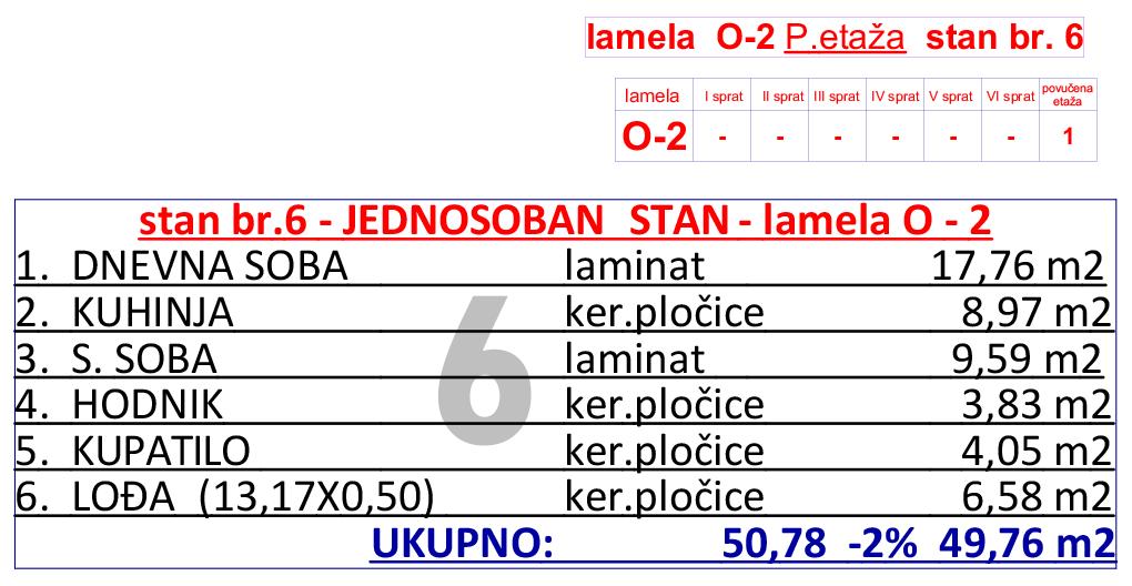 26-O2--p-etaza-stan-br-6-tabela