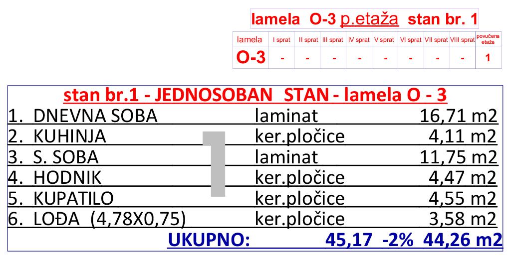 32-O3--IX-sprat-P-etaza---stan-br--1-tabela