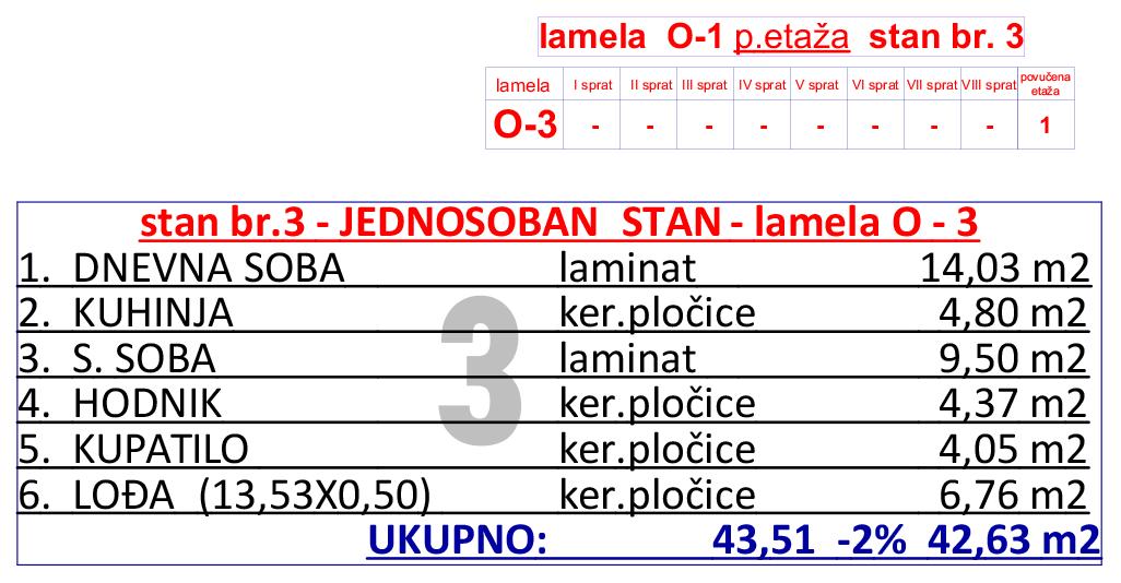 34-O3--IX-sprat-P-etaza---stan-br--3-tabela