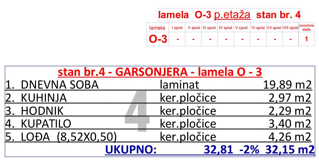 35-O3--IX-sprat-P-etaza---stan-br--4-tabela