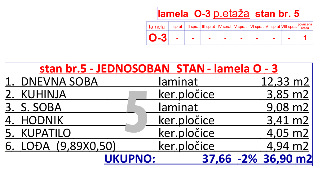 36-O3--IX-sprat-P-etaza---stan-br--5-tabela