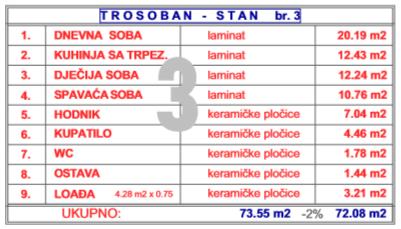dobojka-lamela1-II-V-stan12-info