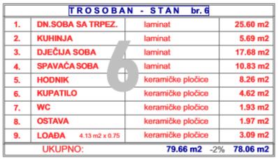 dobojka-lamela1-II-V-stan24-info