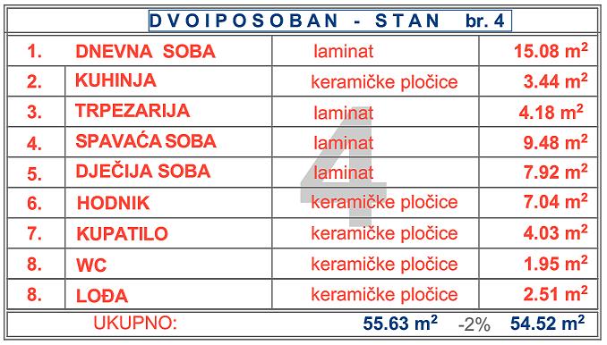 so-prnjavor-lamela1-I-V-stan4-info