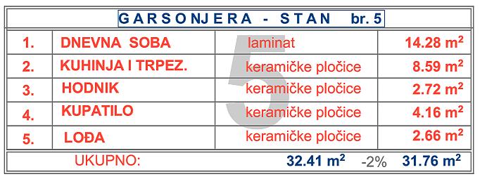 so-prnjavor-lamela1-prizemlje-stan5-info