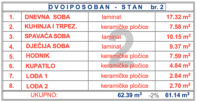 so-prnjavor-lamela2-prizemlje-stan2-info